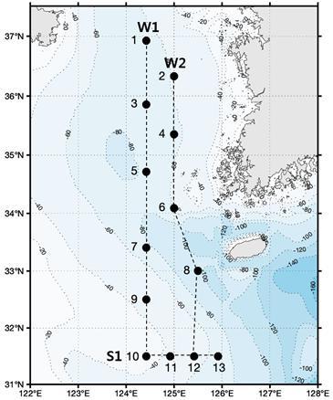 그림 1.기상1호 서해 및 먼바다 관측 정점