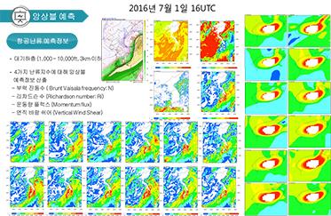 항공기상 확률예측정보 산출기술 이미지