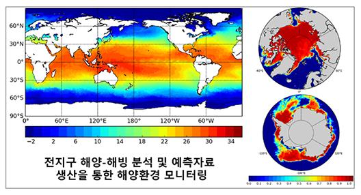 전지구 해양-해빙 분석 및 예측자료 생산을 통한 해양환경 모니터링