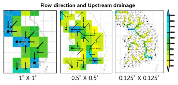 하천유출모델을 적용한 수문기상요소 산출